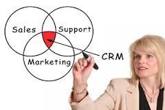 Social CRM gebruikstoename door social media